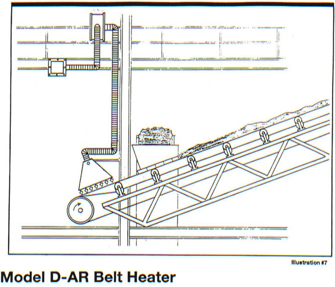 Model D-AR Belt Heater