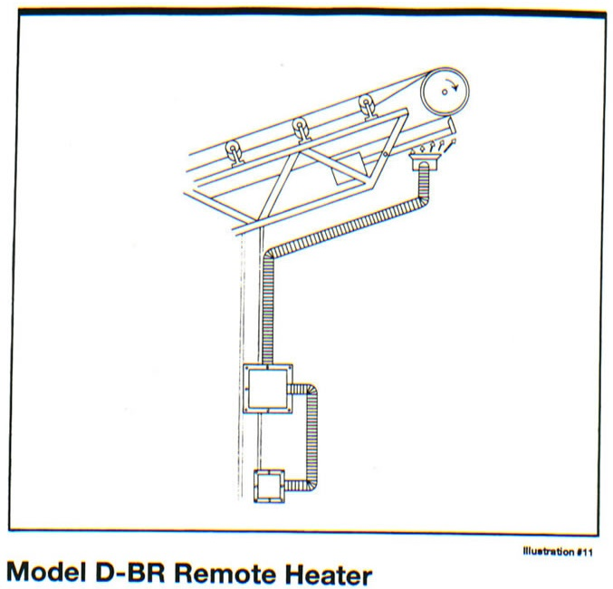 Model D-BR Belt Heater