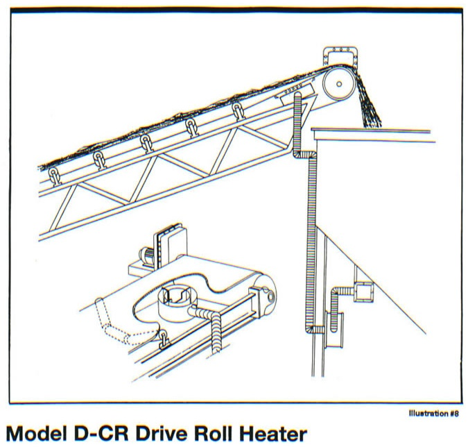Model D-CR Belt Heater