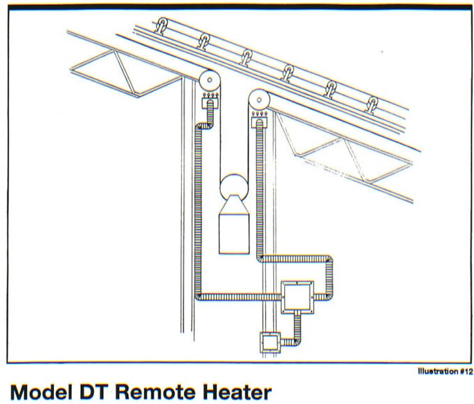 Model DT Remote Heater